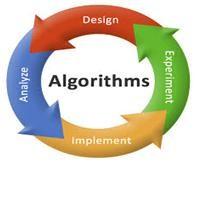 Algorithm and its characteristics